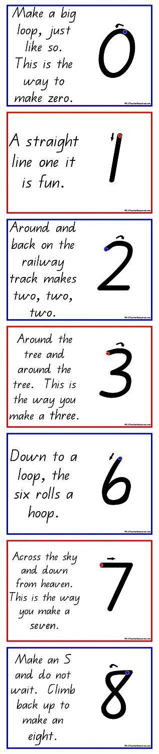 number writing rhymes    handwriting fonts