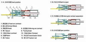 252kv High Voltage Sf6 Circuit Breaker