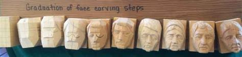 tutorial   step  step carving male face https