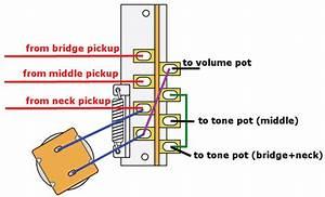 Mod Garage  Riptide Stratocaster Wiring