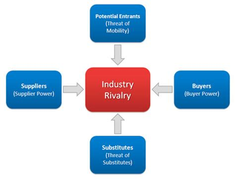 Unilever Company Profile (SWOT Analysis) provided by ...