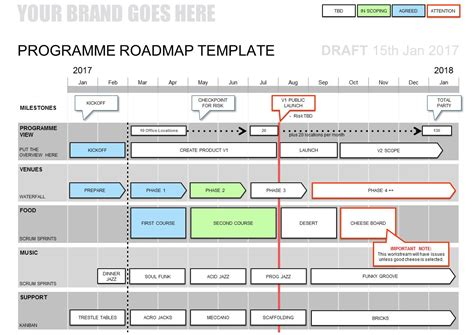 roadmap template ppt powerpoint programme roadmap template