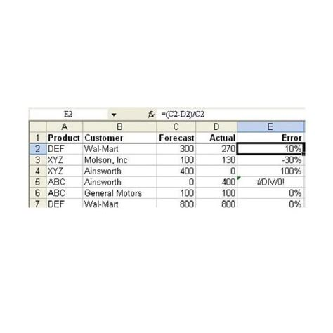 learn   measure  accuracy   sales forecast