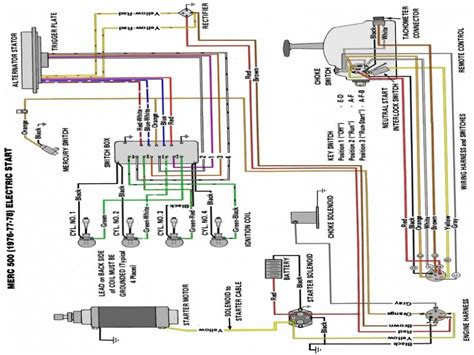 outboard ignition switch wiring diagram wiring forums