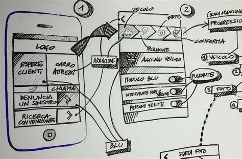 come si fa a decapare un mobile i 5 passi per creare un app mobile ecco come si fa in