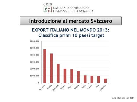 di commercio italiana in svizzera di commercio italiana per la svizzera
