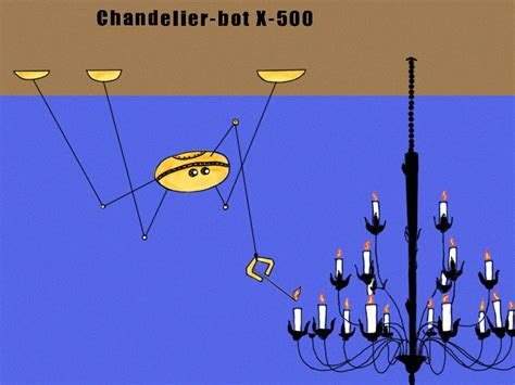 intransitivity how do you spell chandelier