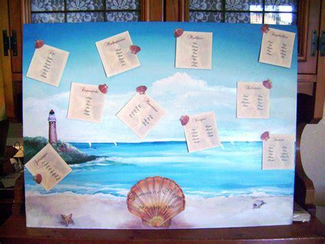 nomi tavoli tableau de mariage colazione da