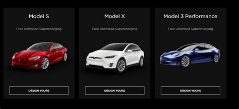 View Tesla 3 I Already Have Unlimited Supercharging And Referral PNG