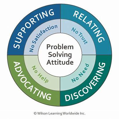 Salesperson Counselor Sales Wilson Csp Approach Learning