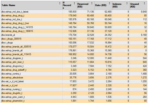 sql server show tables sql server ssms report option to find disk usage by