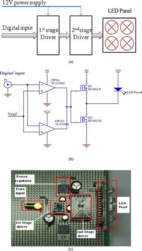 Simultaneous Transmission Audio Video Signals Using