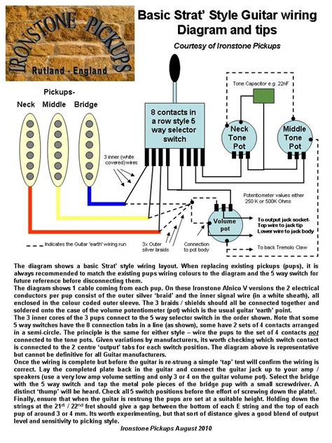 Stratocaster Wiring Diagram Ironstone Electric Guitar