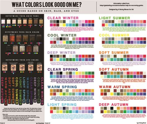 what hair color looks best on me 17 best ideas about skin color chart on skin