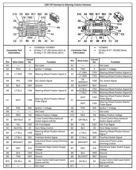 2004 Chevy Trailblazer Radio Wiring Diagram by 2004 Chevy Trailblazer Radio Wiring Diagram Techteazer
