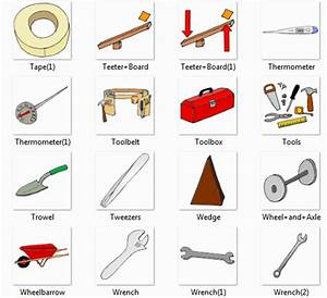 Construction tools and Instruments with Names - Civil
