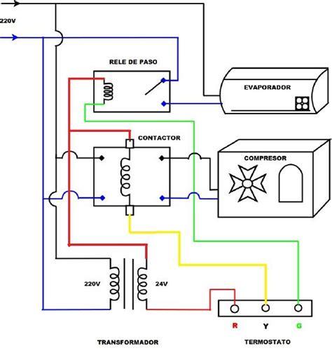 importancia de los diagramas en los sistemas de refrigeraci 243 n y aire acondicionado