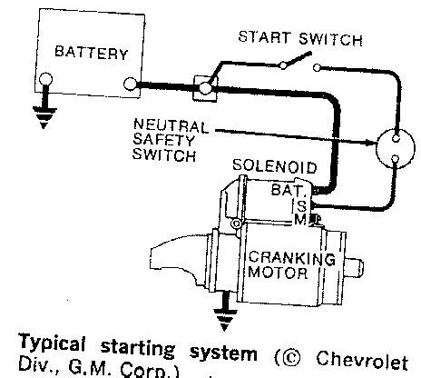 Three Post Starter Switch Wiring Diagram 1990 Ford by Wiring For 1973 1 2 Ton 4x4 Chevy 350 Starter