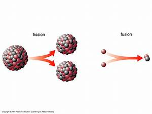 Fission Vs  Fusion  U2013 What U2019s The Difference   U2013 Nuclear