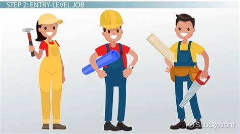 trim carpenter job description duties  requirements