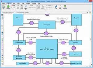 Business Process Modeling  Bpmn  Toolset