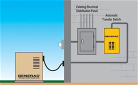 Wiring Backup Generators Professional Engine Systems
