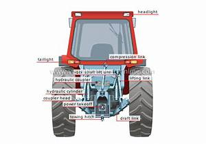 The Back End Of A Tractor