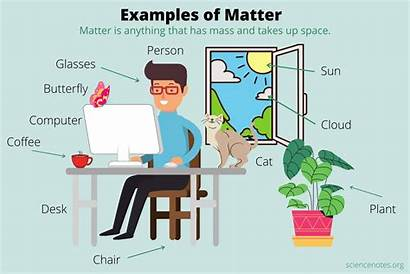 Matter Examples Mass Example Space Occupies Anything