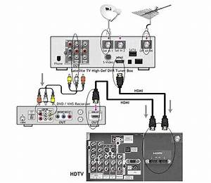 Hdmi Cable Connection Diagrams  Hdmi  Free Engine Image For User Manual Download