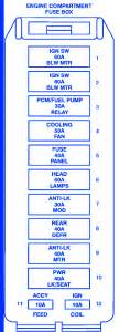 Ford Taurus Fuse Box Layout : ford taurus 1993 fuse box block circuit breaker diagram ~ A.2002-acura-tl-radio.info Haus und Dekorationen