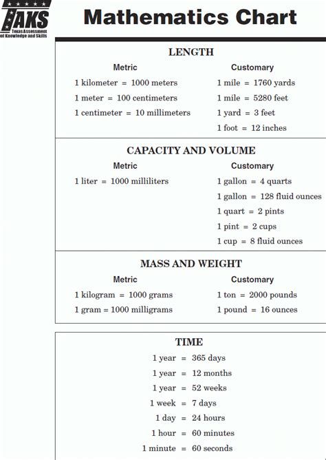 7th Grade  School Tips  Pinterest  Math Test, Math And School