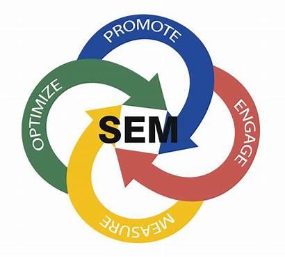 Marketing Engine Google Sem Tips Forget Five