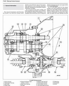 Volvo S40  U0026 V50 Petrol  U0026 Diesel  Mar 04