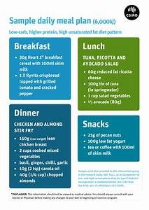 Customizable Planner Template Daily Meal Plan Templates At Allbusinesstemplates Com