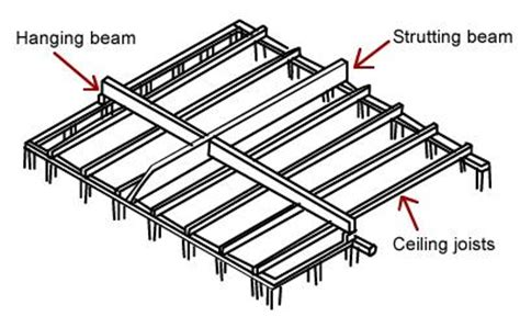 distance between floor joists australia unit 12 residential framing prints construction science