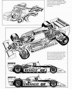 mania dos carrinhos x ray race car cutaways pinterest With 1978 renault le car