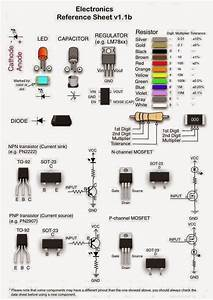 Rotor Size Chart Electrical Engineering World Electronics Reference Sheet