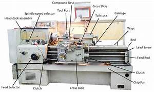 Lathe Machine Parts - A Quick Guide