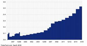 Ex-Dividend Reminders Include Mantech International Corp ...