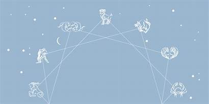 Zodiac Signs Sign Aries Powerful Gifs Birth