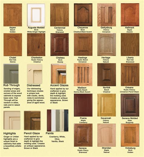 cabinet door styles names types of kitchen cabinets names bar cabinet