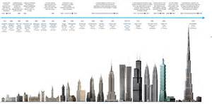 floor plans for houses does saudi arabia 39 s kingdom tower signal an impending