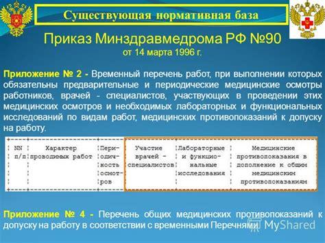 Приложение 2 к приказу минздрава 302н — Юристы Тольятти