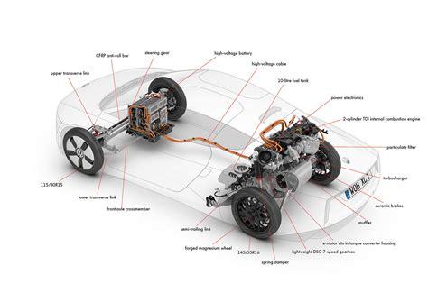 Volkswagen Xl1 Drivetrain Diagram
