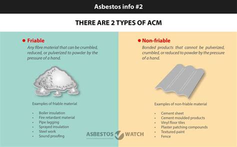 asbestos  ballarat removal testing  management