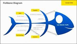 9 Fishbone Diagram Template In Ms Powerpoint