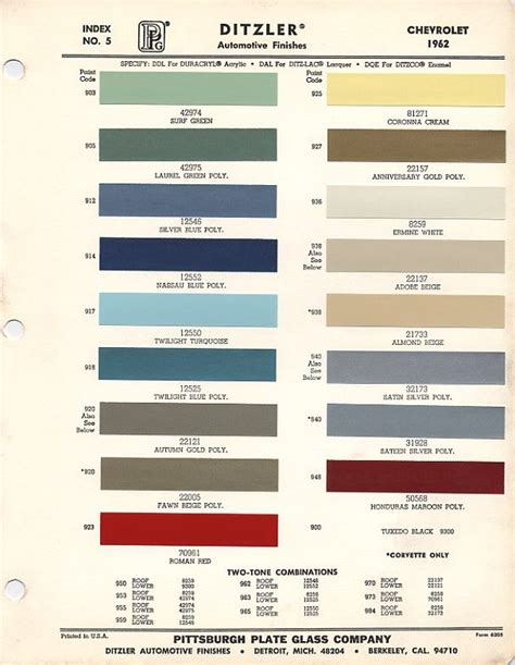 1962 chevrolet paint chips auto paint colors codes