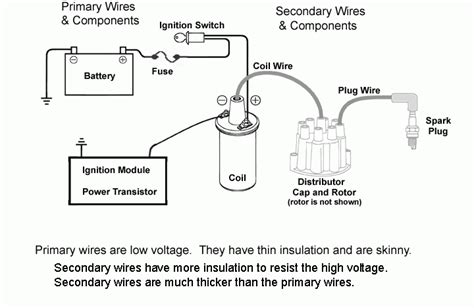 Toyotum 20r Msd Ignition Wiring Diagram by What To Look For When Your Car Won T Start Continued A