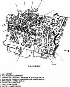 similiar 1997 chevy s10 engine diagram keywords 92 chevy s10 engine diagram wiring diagram schematic