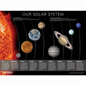 Orion Poster Solar System